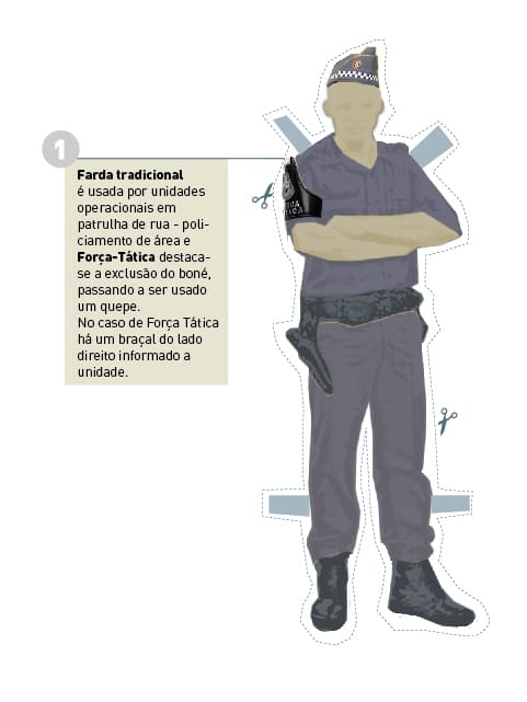Saiba identificar os policiais - Ponte Jornalismo 9be0e2d43c37f