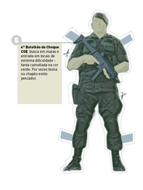 eab6ecc8f47d8 Saiba identificar os policiais - Ponte Jornalismo